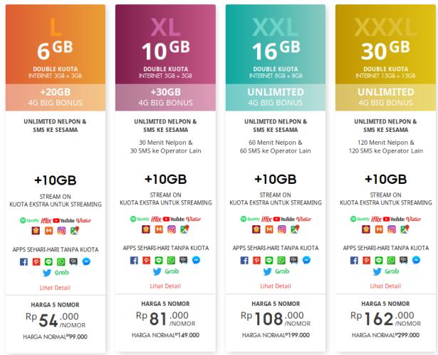 Screenshot-2017-10-24 Tarif Freedom Internet Terbaik, Nelpon, SMS Indosat Ooredoo(2)